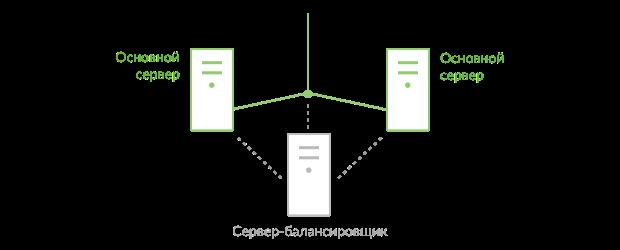 10-horizontal-servers-2-1